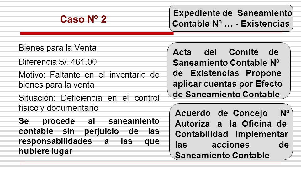 Bienes para la Venta Diferencia S/. 461.00 Motivo: Faltante en el inventario de bienes para la venta Situación: Deficiencia en el control físico y doc
