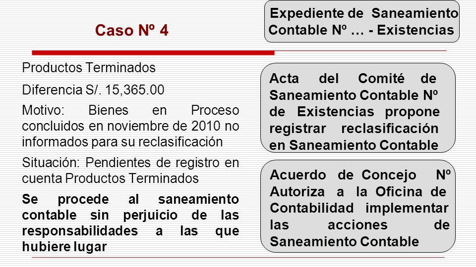 Productos Terminados Diferencia S/. 15,365.00 Motivo: Bienes en Proceso concluidos en noviembre de 2010 no informados para su reclasificación Situació