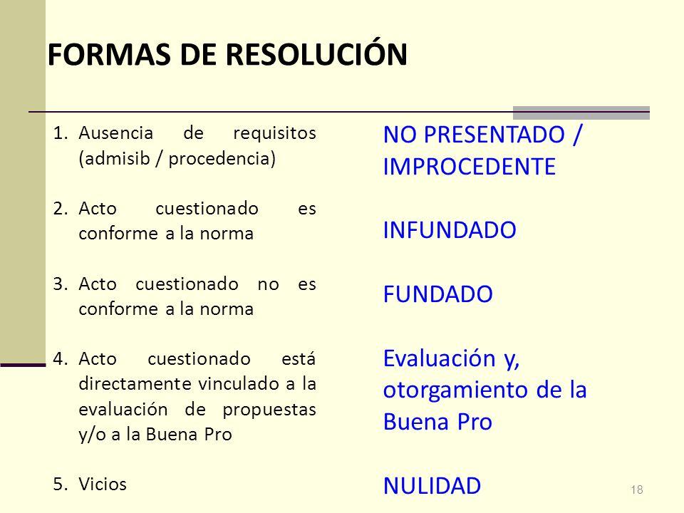 CONTENIDO DE LA RESOLUCIÓN 17 Esquema sugerido para emitir una resolución: 1) Hechos: antecedentes 2) Determinación de Puntos controvertidos 3) Bases