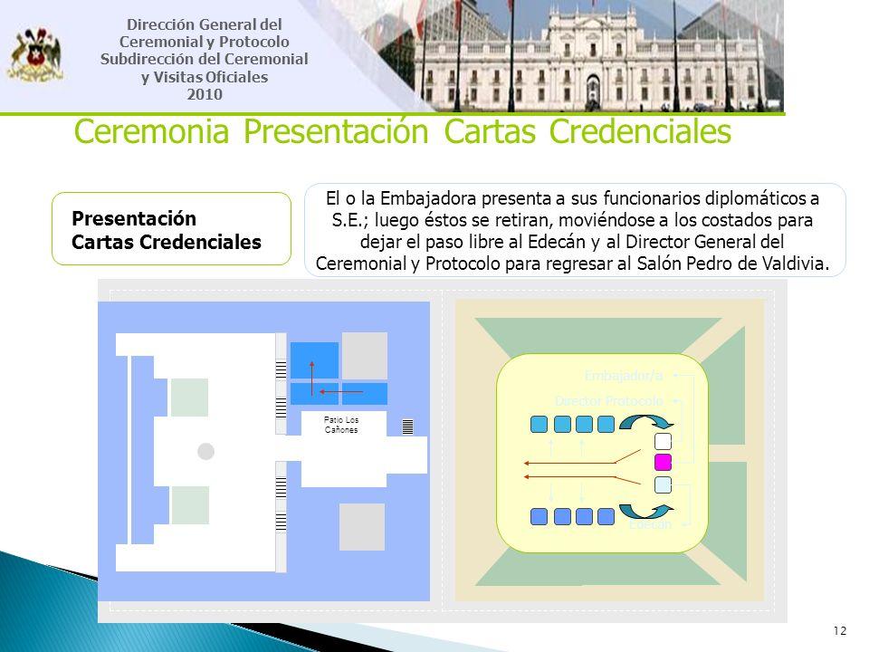 12 Ceremonia Presentación Cartas Credenciales Presentación Cartas Credenciales El o la Embajadora presenta a sus funcionarios diplomáticos a S.E.; lue