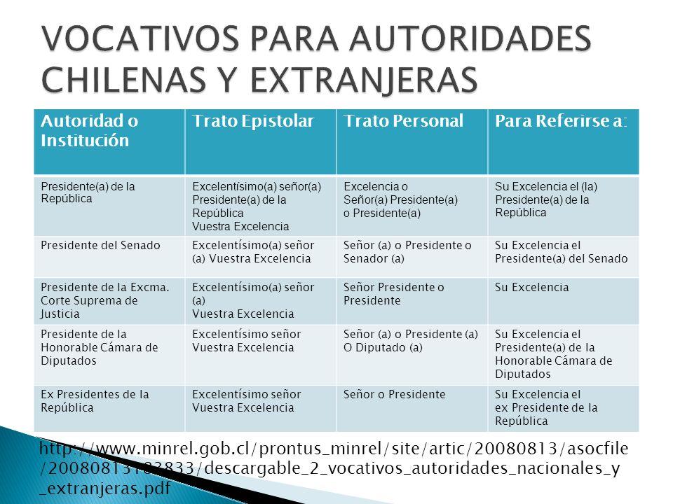 Autoridad o Institución Trato EpistolarTrato PersonalPara Referirse a: Presidente(a) de la República Excelentísimo(a) señor(a) Presidente(a) de la Rep