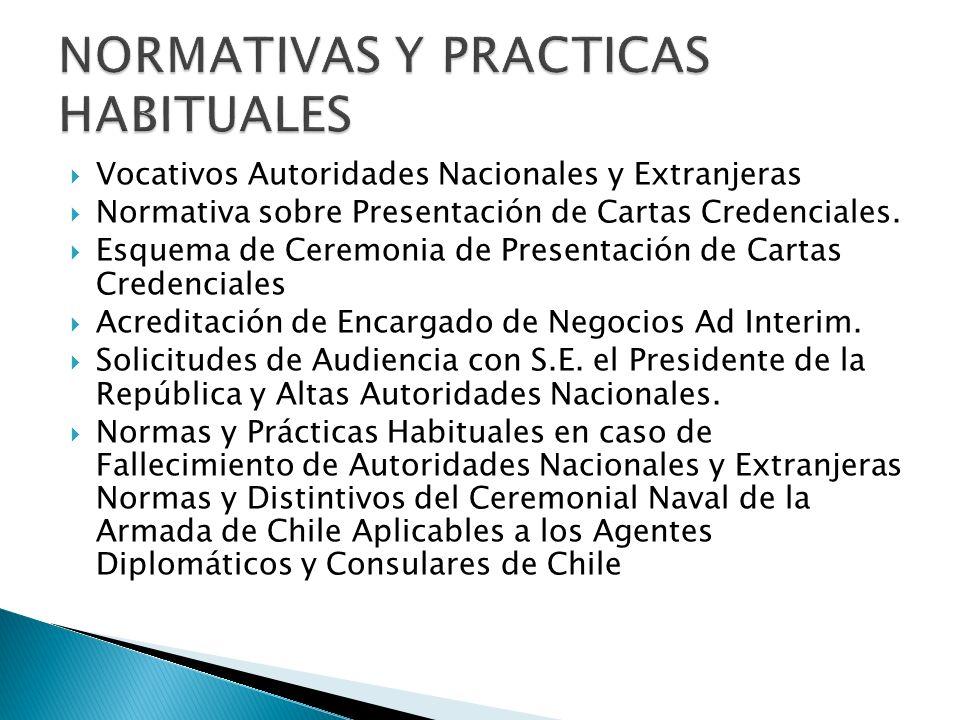 Vocativos Autoridades Nacionales y Extranjeras Normativa sobre Presentación de Cartas Credenciales. Esquema de Ceremonia de Presentación de Cartas Cre