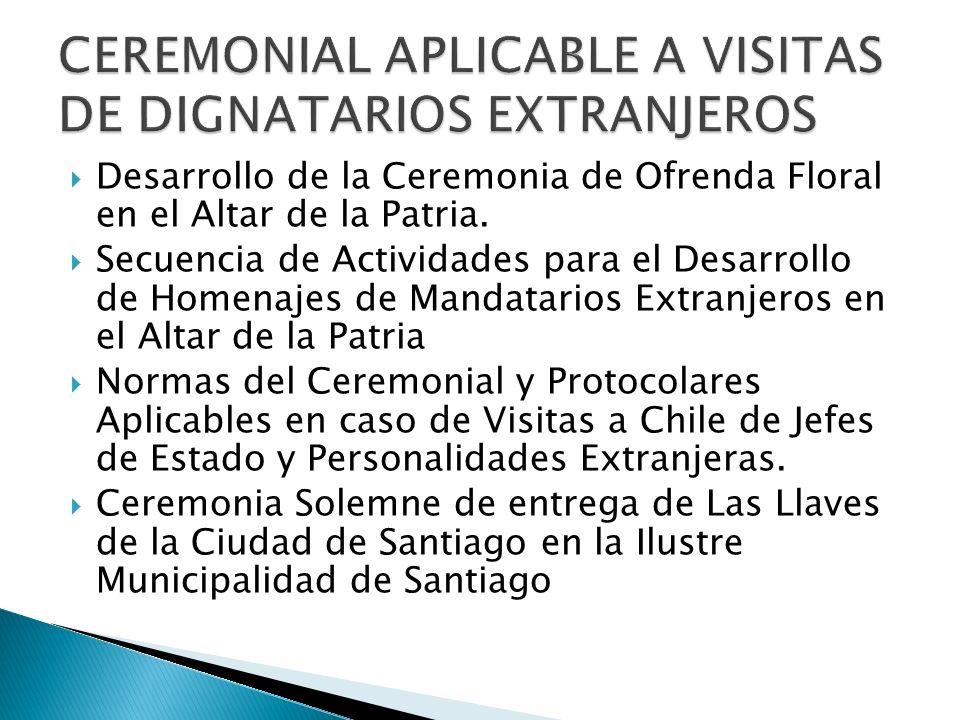 Desarrollo de la Ceremonia de Ofrenda Floral en el Altar de la Patria. Secuencia de Actividades para el Desarrollo de Homenajes de Mandatarios Extranj