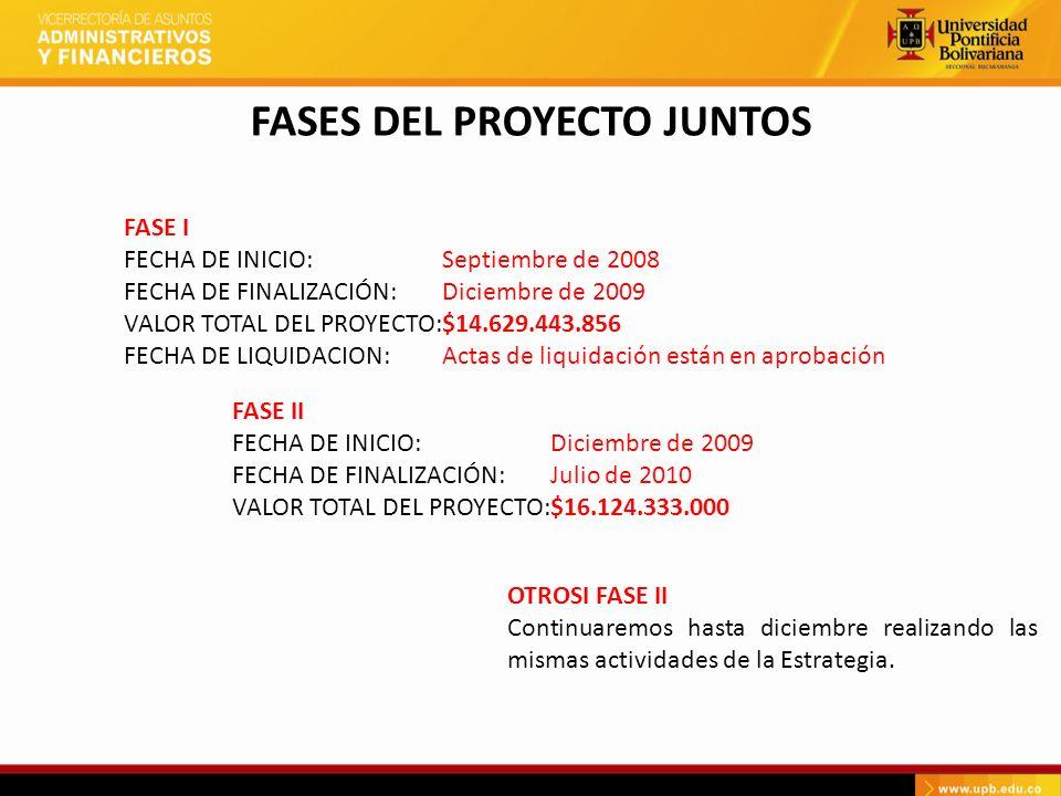 FASES DEL PROYECTO JUNTOS FASE I FECHA DE INICIO:Septiembre de 2008 FECHA DE FINALIZACIÓN:Diciembre de 2009 VALOR TOTAL DEL PROYECTO:$14.629.443.856 F