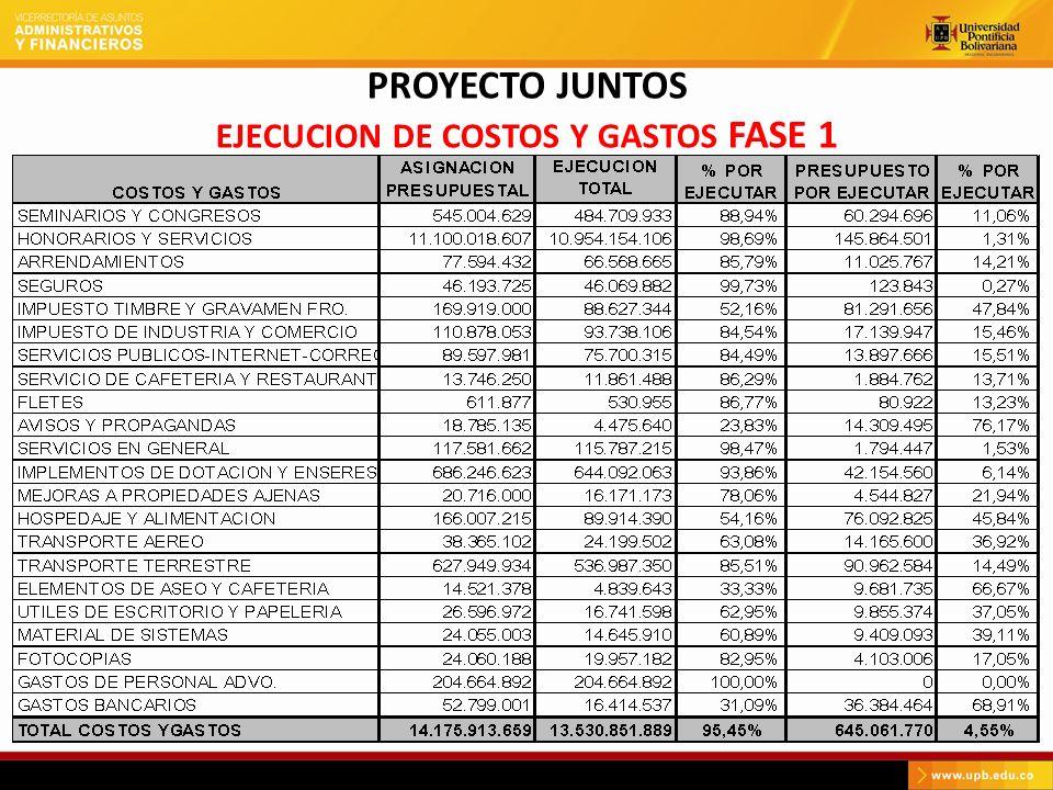 PROYECTO JUNTOS EJECUCION DE COSTOS Y GASTOS FASE 1