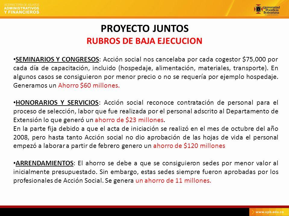 PROYECTO JUNTOS RUBROS DE BAJA EJECUCION SEMINARIOS Y CONGRESOS: Acción social nos cancelaba por cada cogestor $75,000 por cada día de capacitación, i
