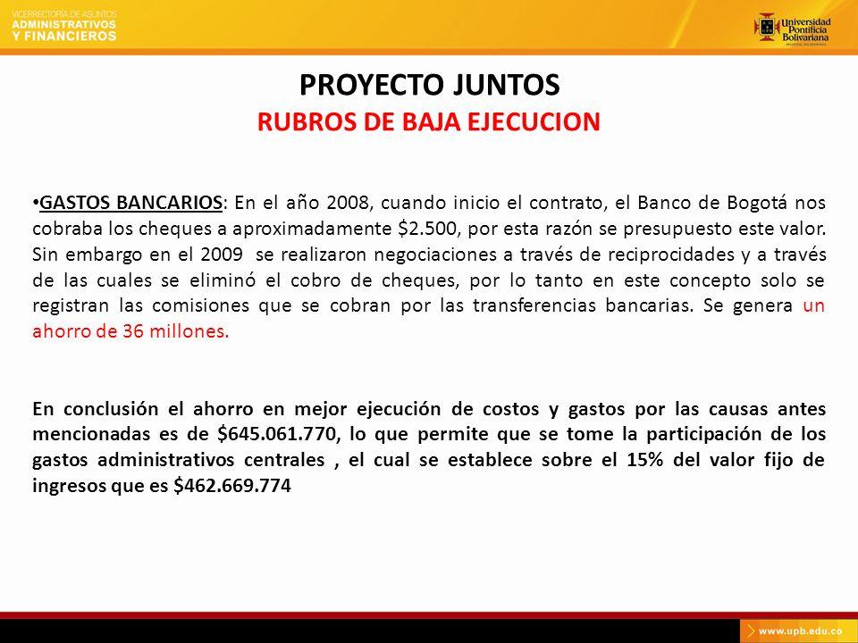 PROYECTO JUNTOS RUBROS DE BAJA EJECUCION GASTOS BANCARIOS: En el año 2008, cuando inicio el contrato, el Banco de Bogotá nos cobraba los cheques a apr
