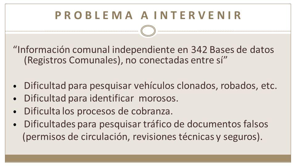 P R O B L E M A A I N T E R V E N I R Información comunal independiente en 342 Bases de datos (Registros Comunales), no conectadas entre sí Dificultad para pesquisar vehículos clonados, robados, etc.