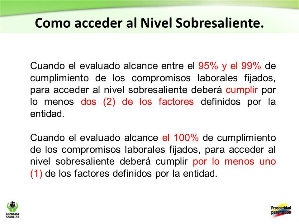 Cuando el evaluado alcance entre el 95% y el 99% de cumplimiento de los compromisos laborales fijados, para acceder al nivel sobresaliente deberá cumplir por lo menos dos (2) de los factores definidos por la entidad.