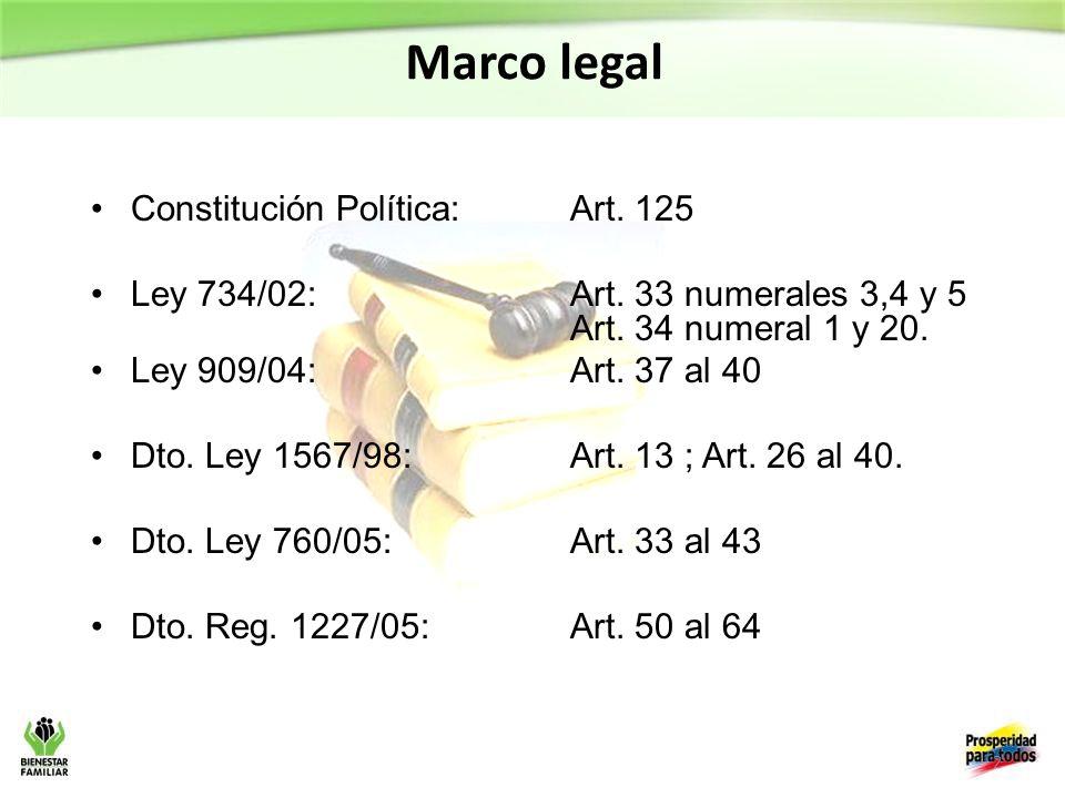 2 Marco legal Constitución Política:Art.125 Ley 734/02: Art.