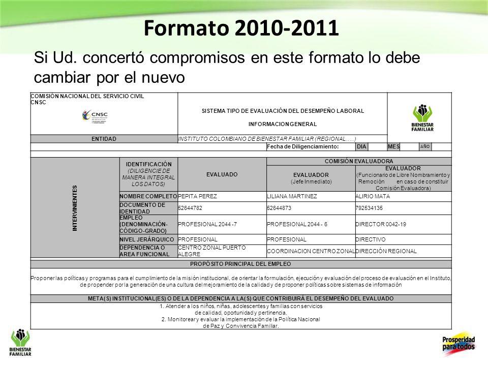 Formato 2010-2011 COMISIÓN NACIONAL DEL SERVICIO CIVIL CNSC SISTEMA TIPO DE EVALUACIÓN DEL DESEMPEÑO LABORAL INFORMACION GENERAL ENTIDADINSTITUTO COLOMBIANO DE BIENESTAR FAMILIAR (REGIONAL…..) Fecha de Diligenciamiento:DIA MES AÑO INTERVINIENTES IDENTIFICACIÓN (DILIGENCIE DE MANERA INTEGRAL LOS DATOS) EVALUADO COMISIÓN EVALUADORA EVALUADOR (Jefe Inmediato) EVALUADOR (Funcionario de Libre Nombramiento y Remoción en caso de constituir Comisión Evaluadora) NOMBRE COMPLETOPEPITA PEREZLILIANA MARTINEZALIRIO MATA DOCUMENTO DE IDENTIDAD 5264478252644873792534135 EMPLEO (DENOMINACIÓN- CÓDIGO-GRADO) PROFESIONAL 2044 -7PROFESIONAL 2044 - 6DIRECTOR 0042-19 NIVEL JERÁRQUICOPROFESIONAL DIRECTIVO DEPENDENCIA O AREA FUNCIONAL CENTRO ZONAL PUERTO ALEGRE COORDINACION CENTRO ZONALDIRECCIÓN REGIONAL PROPÓSITO PRINCIPAL DEL EMPLEO Proponer las políticas y programas para el cumplimiento de la misión institucional, de orientar la formulación, ejecución y evaluación del proceso de evaluación en el Instituto, de propender por la generación de una cultura del mejoramiento de la calidad y de proponer políticas sobre sistemas de información META(S) INSTITUCIONAL(ES) O DE LA DEPENDENCIA A LA(S) QUE CONTRIBUIRÁ EL DESEMPEÑO DEL EVALUADO 1.