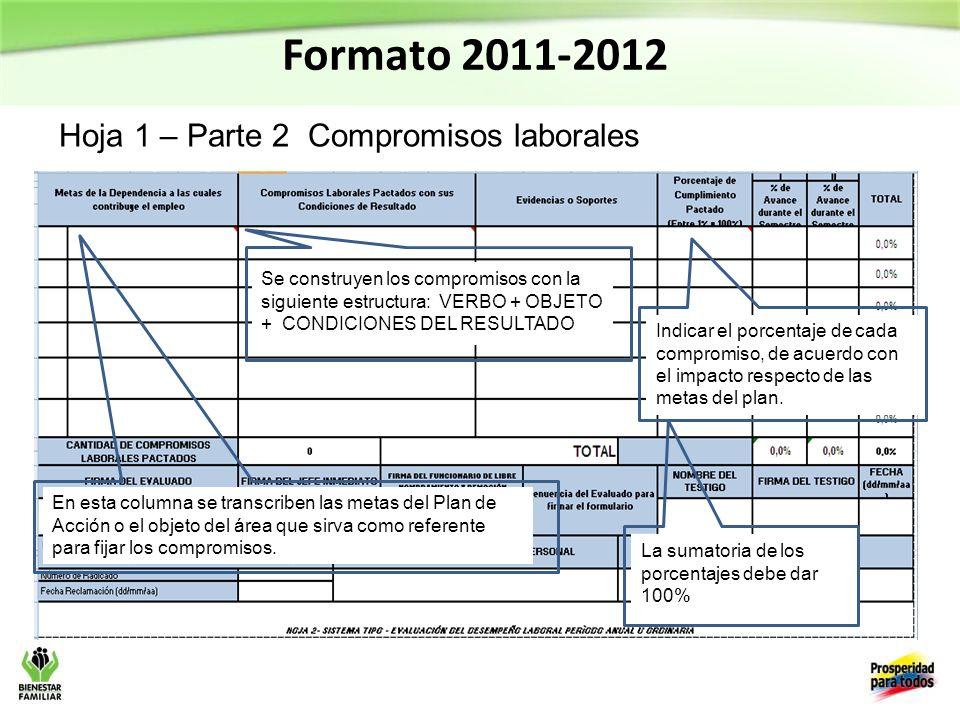 Formato 2011-2012 Hoja 1 – Parte 2 Compromisos laborales En esta columna se transcriben las metas del Plan de Acción o el objeto del área que sirva como referente para fijar los compromisos.