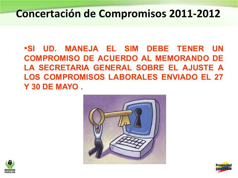 Concertación de Compromisos 2011-2012 SI UD.