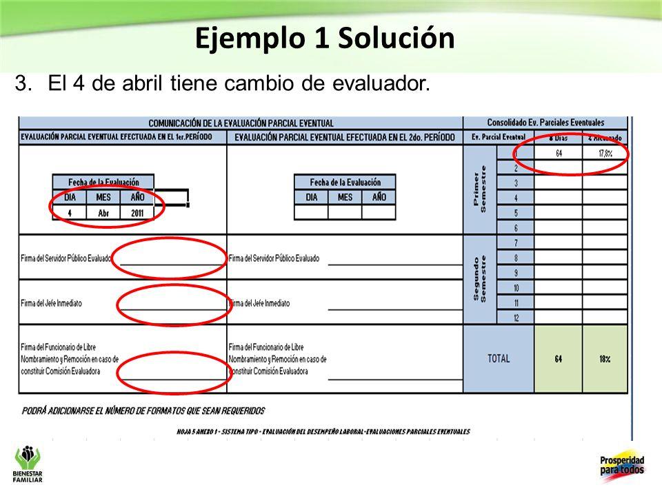 Ejemplo 1 Solución 3.El 4 de abril tiene cambio de evaluador.