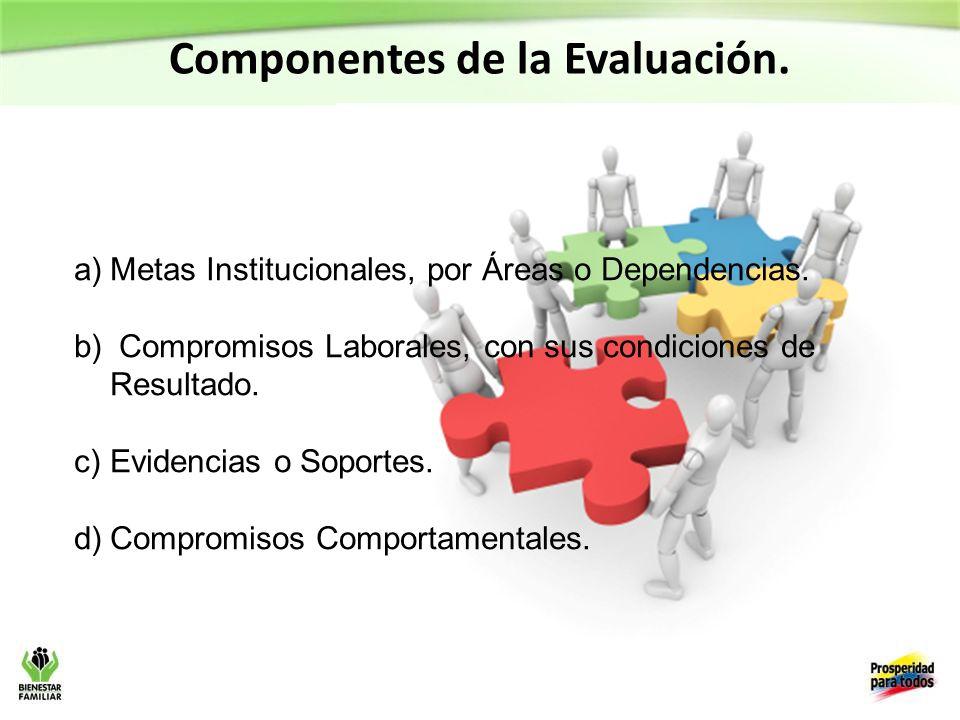 Componentes de la Evaluación.a)Metas Institucionales, por Áreas o Dependencias.