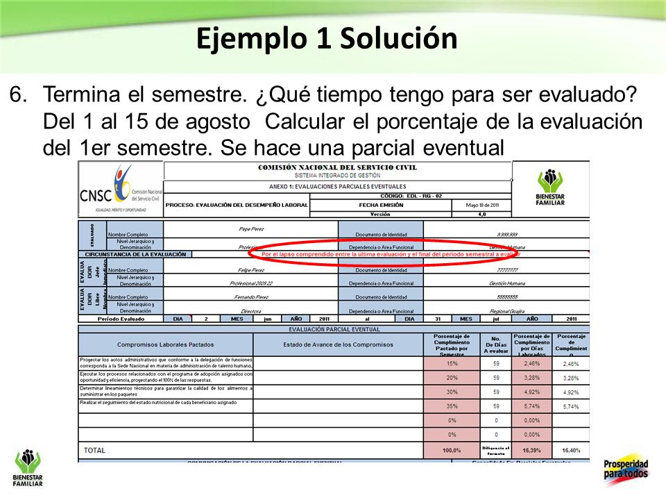 Ejemplo 1 Solución 6.Termina el semestre.¿Qué tiempo tengo para ser evaluado.