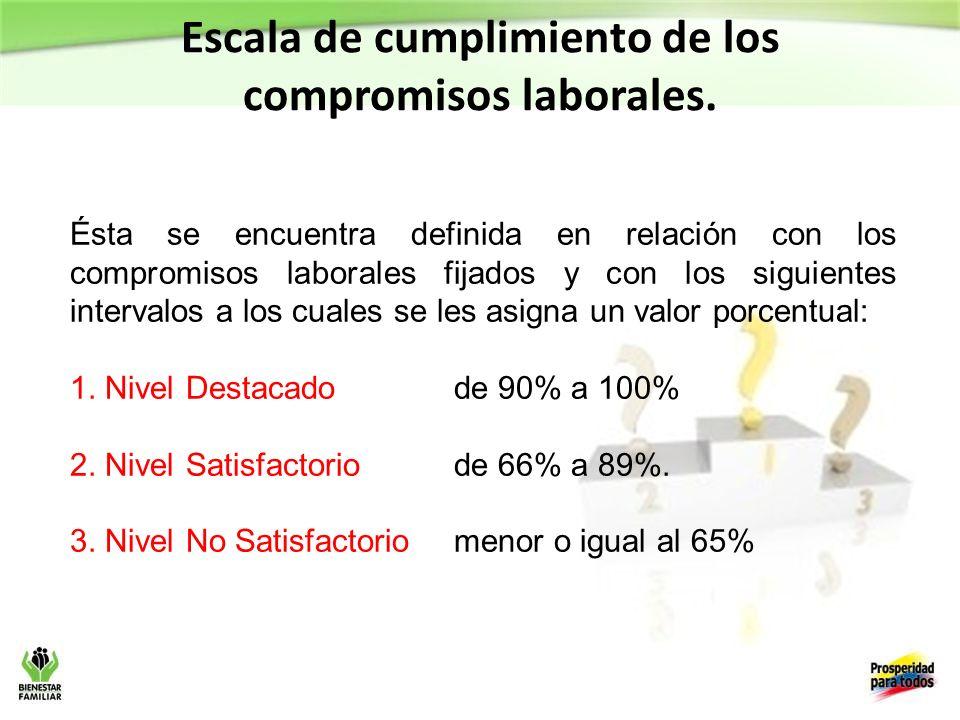 EVALUACIONES DEFINITIVAS LEY 909 DE 2004.ART 34 EL REGISTRO P EN C.