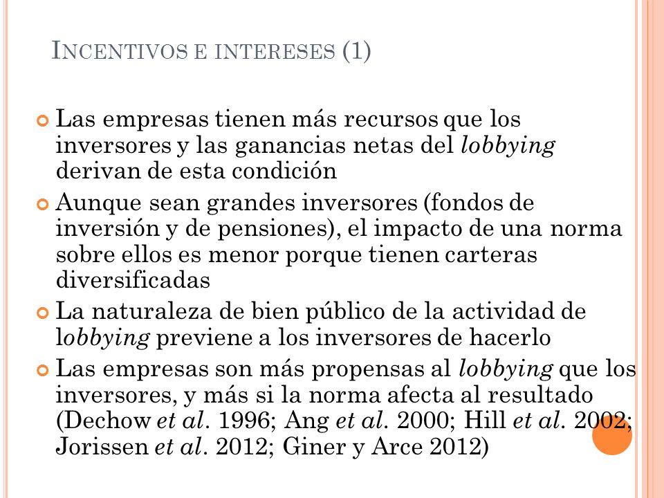 I NCENTIVOS E INTERESES (1) Las empresas tienen más recursos que los inversores y las ganancias netas del lobbying derivan de esta condición Aunque se