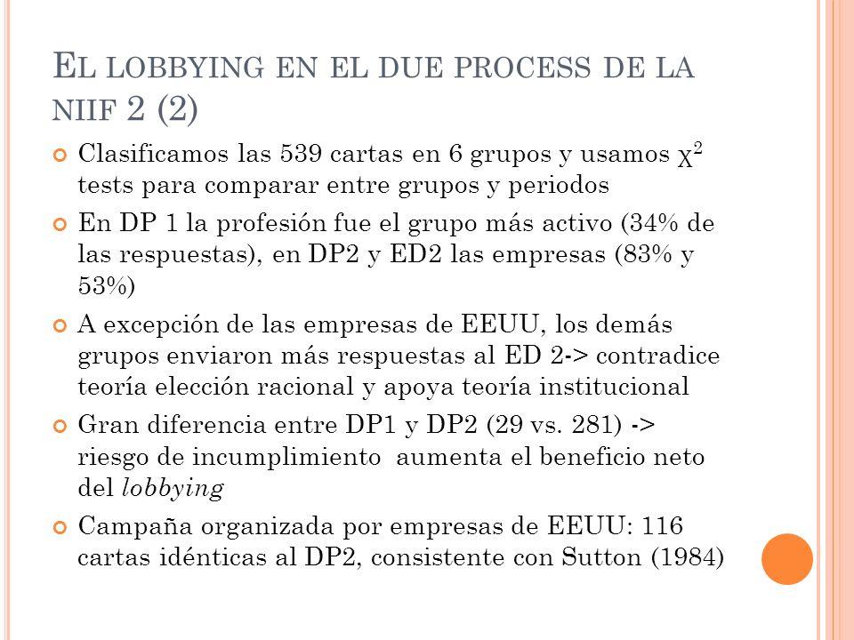 E L LOBBYING EN EL DUE PROCESS DE LA NIIF 2 (2) Clasificamos las 539 cartas en 6 grupos y usamos χ 2 tests para comparar entre grupos y periodos En DP