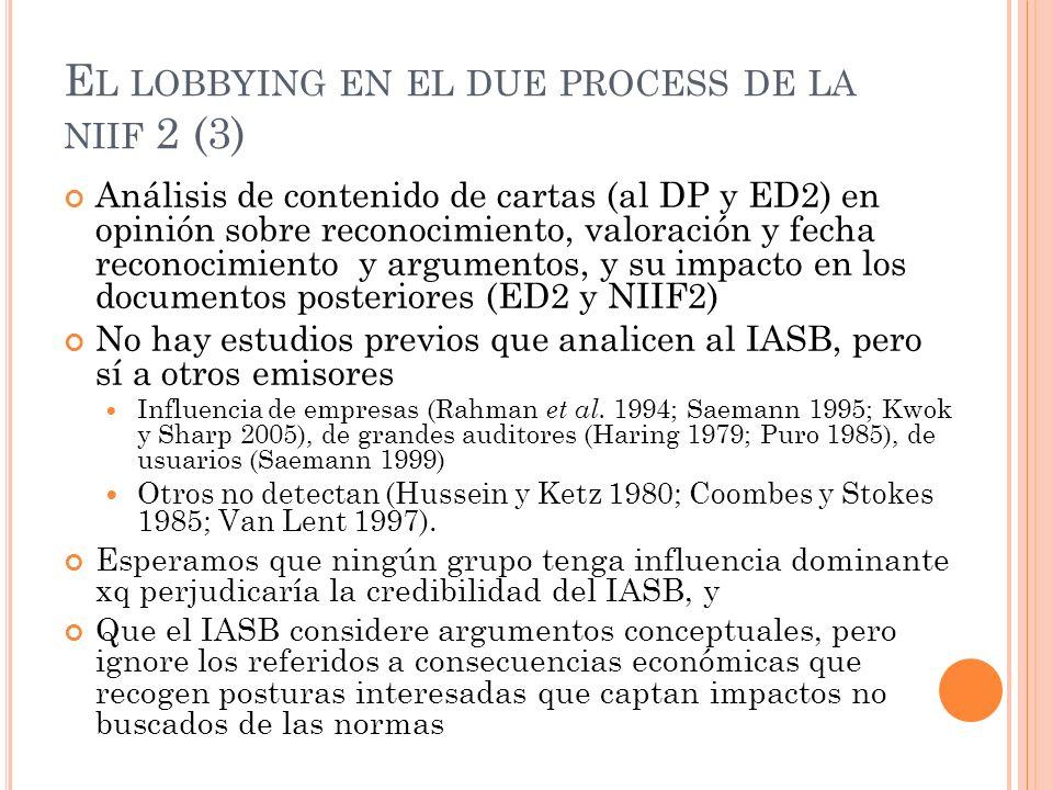Análisis de contenido de cartas (al DP y ED2) en opinión sobre reconocimiento, valoración y fecha reconocimiento y argumentos, y su impacto en los doc
