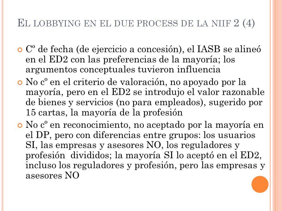 E L LOBBYING EN EL DUE PROCESS DE LA NIIF 2 (4) Cº de fecha (de ejercicio a concesión), el IASB se alineó en el ED2 con las preferencias de la mayoría