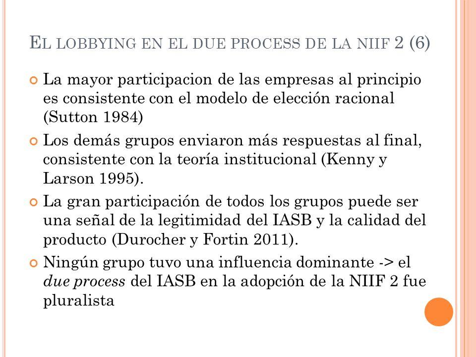 E L LOBBYING EN EL DUE PROCESS DE LA NIIF 2 (6) La mayor participacion de las empresas al principio es consistente con el modelo de elección racional