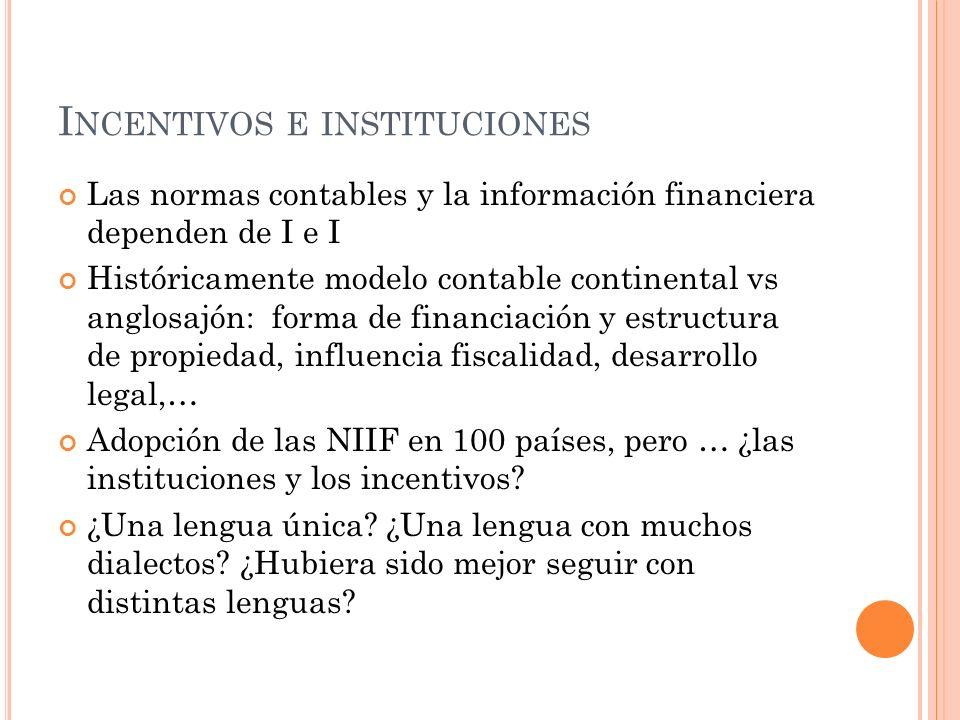 I NCENTIVOS E INSTITUCIONES Las normas contables y la información financiera dependen de I e I Históricamente modelo contable continental vs anglosajó