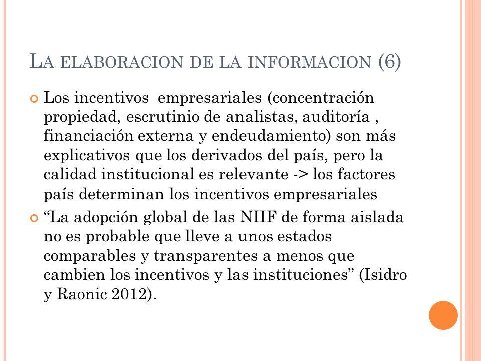 L A ELABORACION DE LA INFORMACION (6) Los incentivos empresariales (concentración propiedad, escrutinio de analistas, auditoría, financiación externa