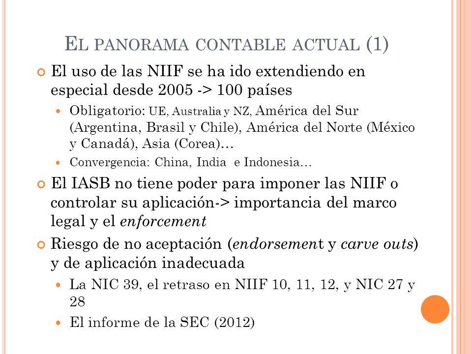 E L PANORAMA CONTABLE ACTUAL (1) El uso de las NIIF se ha ido extendiendo en especial desde 2005 -> 100 países Obligatorio: UE, Australia y NZ, Améric