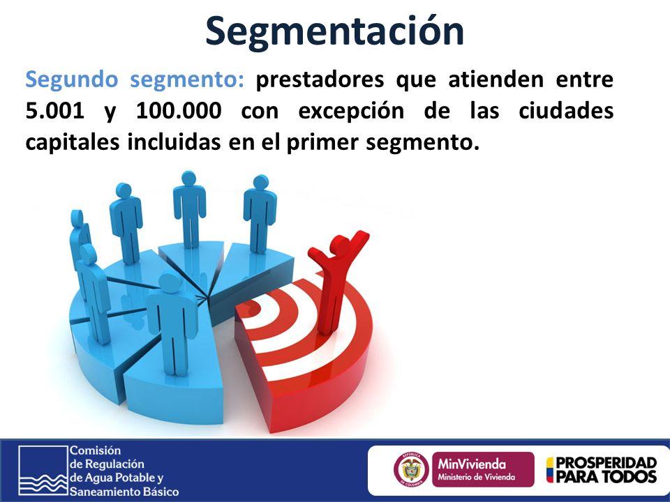 Segundo segmento: prestadores que atienden entre 5.001 y 100.000 con excepción de las ciudades capitales incluidas en el primer segmento.