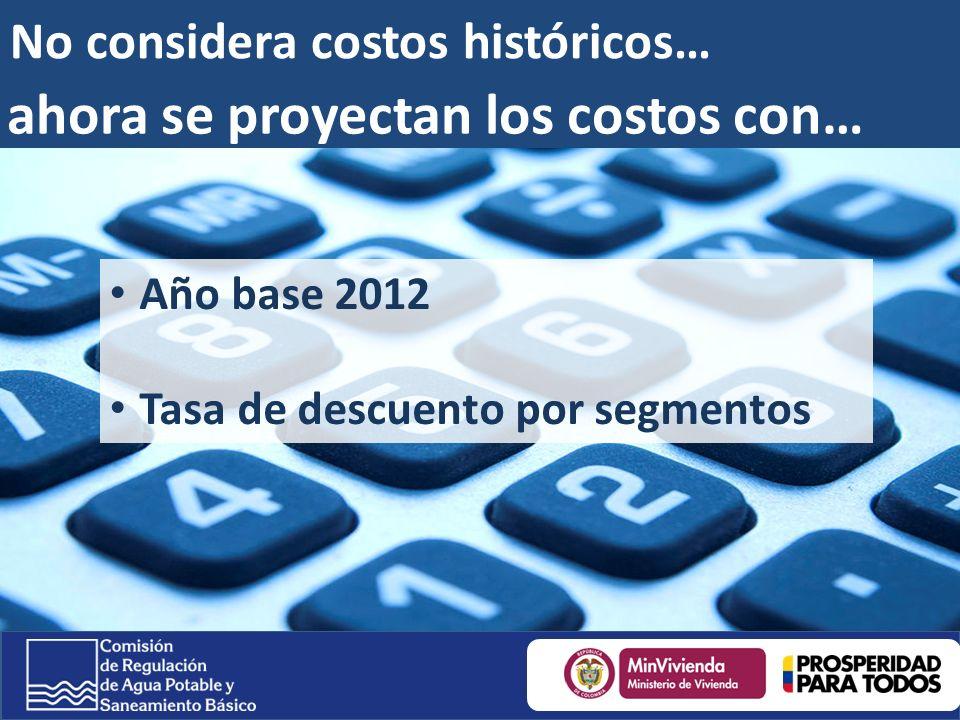 No considera costos históricos… ahora se proyectan los costos con… Año base 2012 Tasa de descuento por segmentos