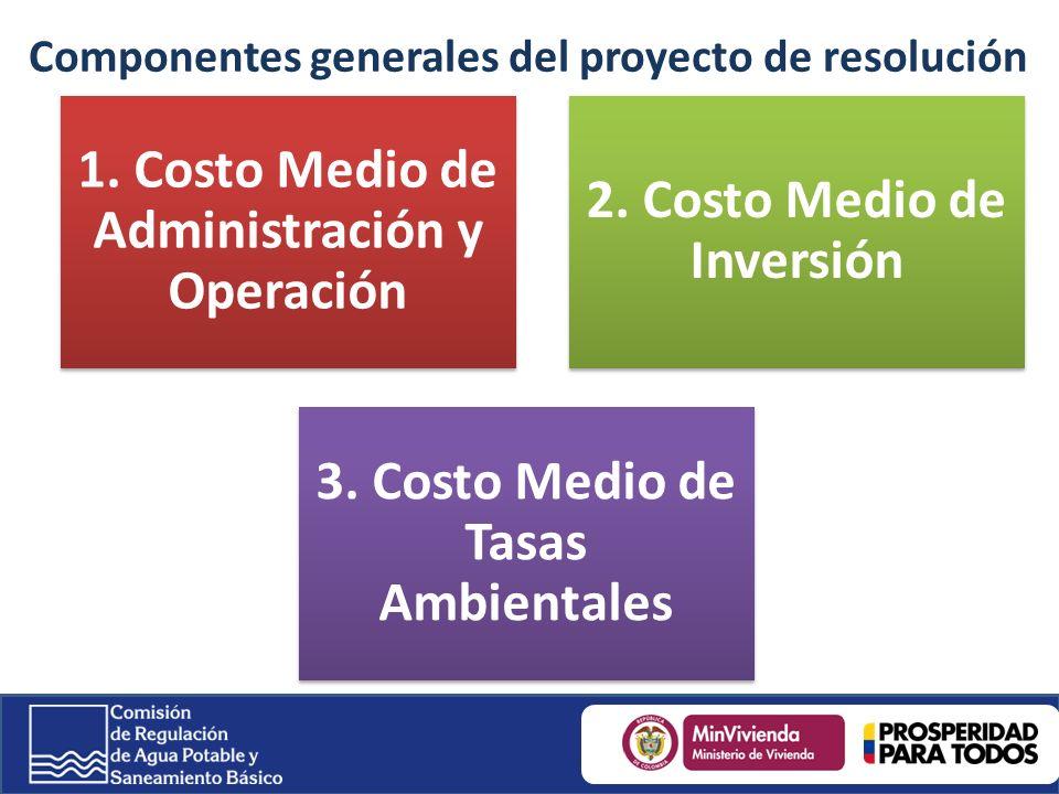 Componentes generales del proyecto de resolución 2.