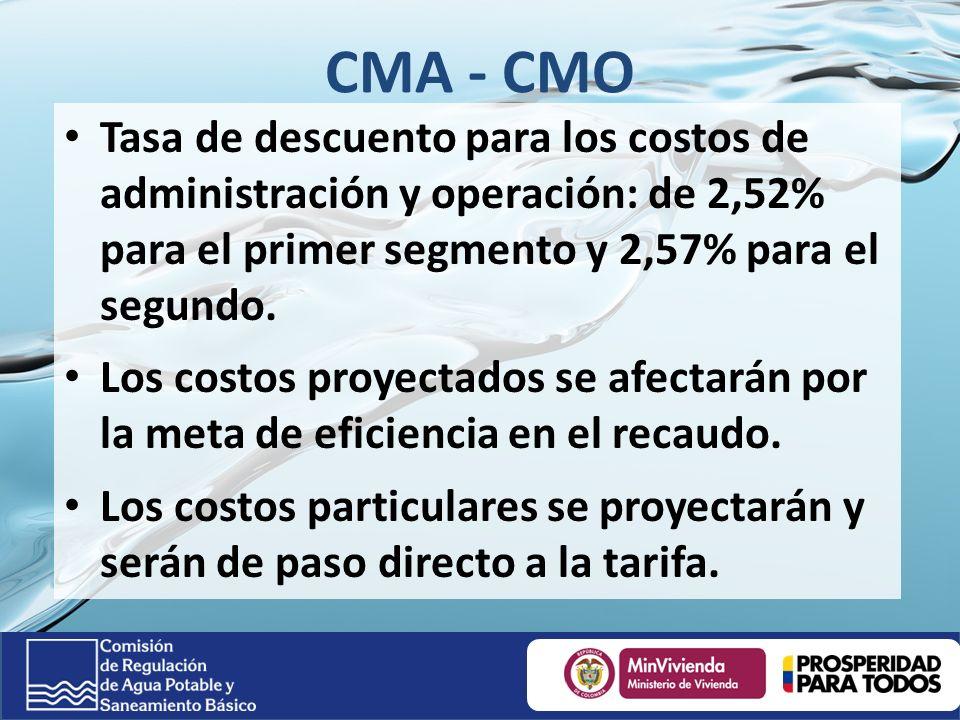 CMA - CMO Tasa de descuento para los costos de administración y operación: de 2,52% para el primer segmento y 2,57% para el segundo.