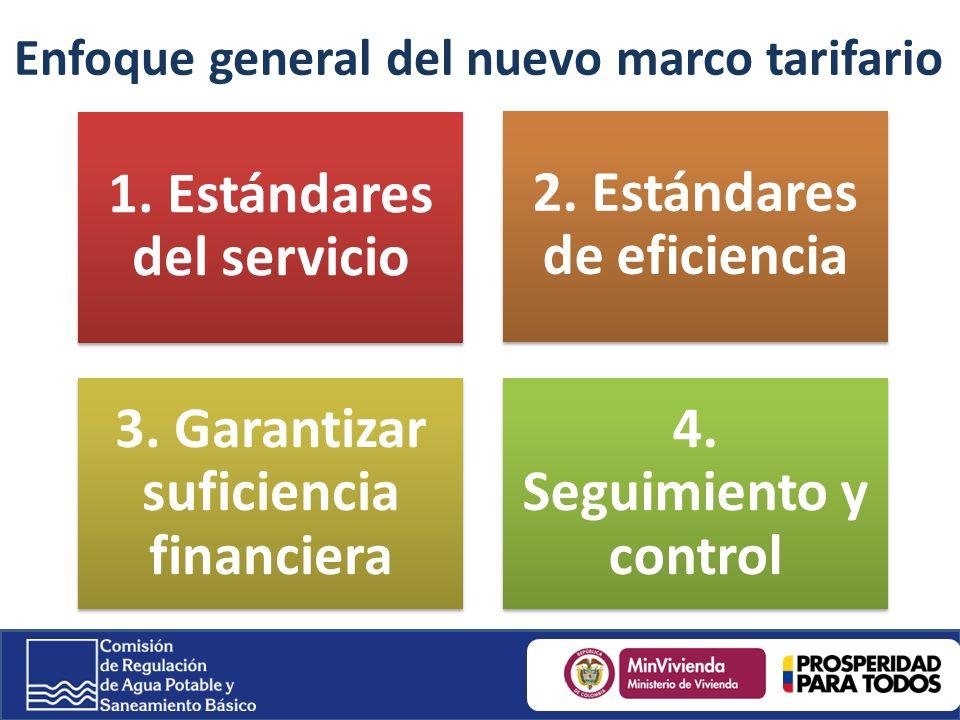 Enfoque general del nuevo marco tarifario 2.Estándares de eficiencia 3.