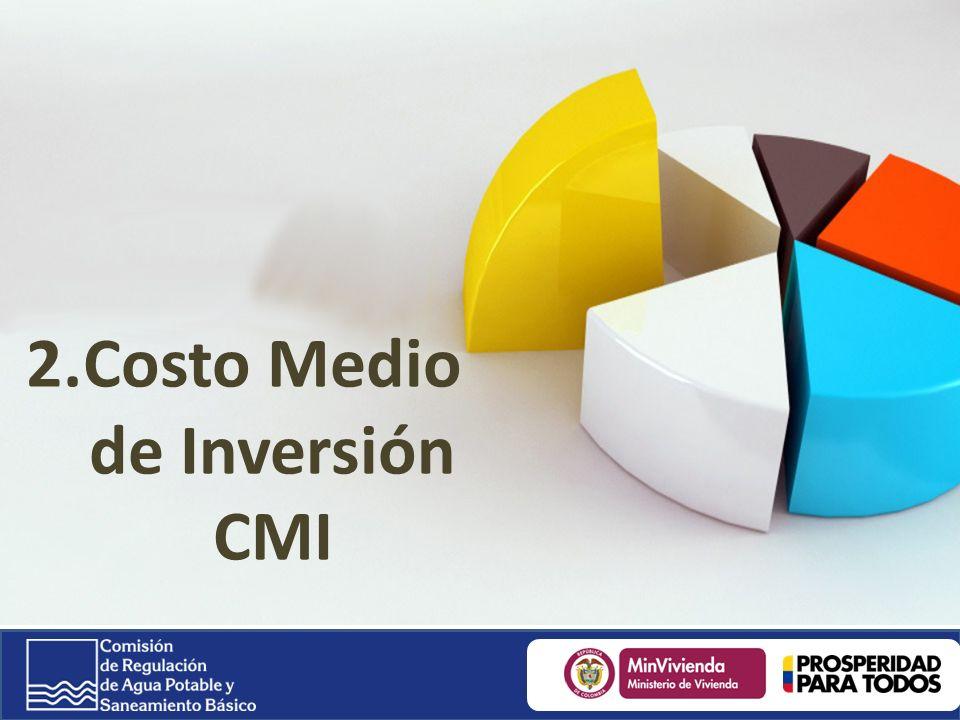 2.Costo Medio de Inversión CMI