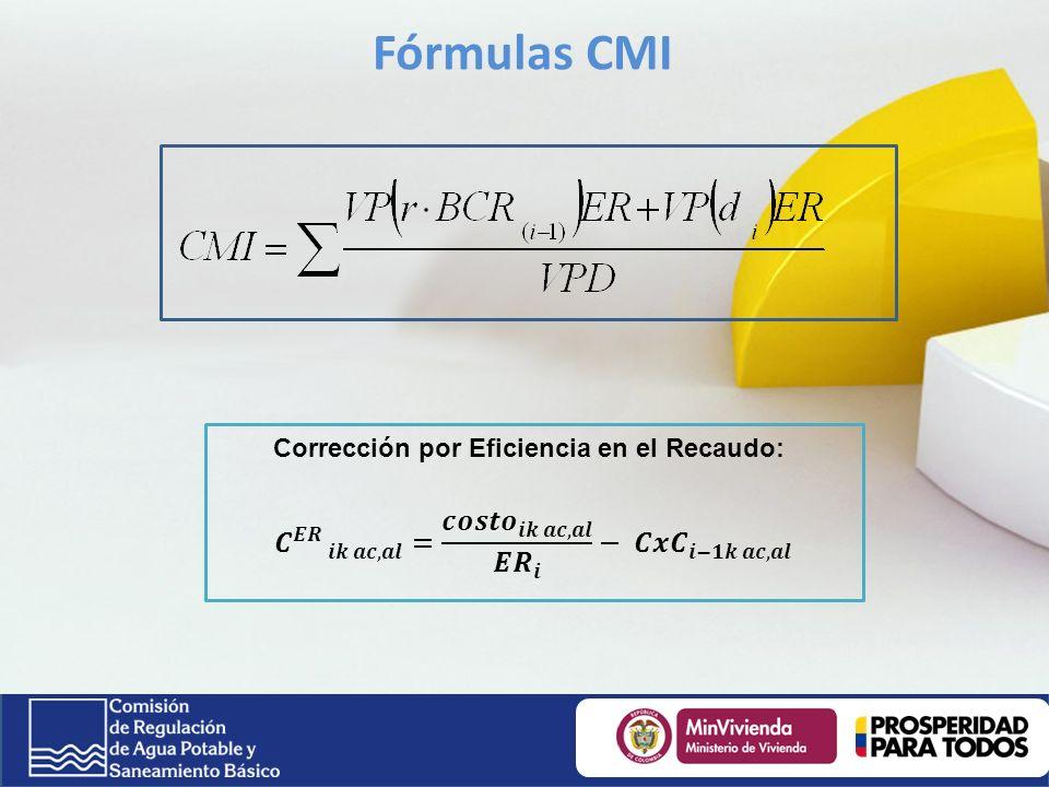 Fórmulas CMI Corrección por Eficiencia en el Recaudo: