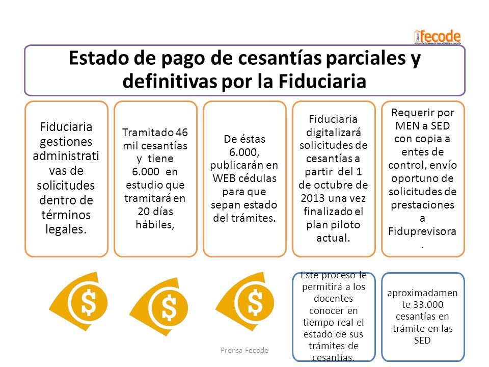 Estado de pago de cesantías parciales y definitivas por la Fiduciaria Fiduciaria gestiones administrati vas de solicitudes dentro de términos legales.