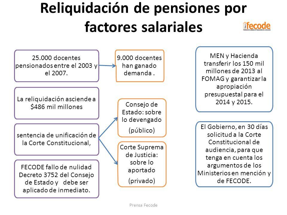 Reliquidación de pensiones por factores salariales MEN y Hacienda transferir los 150 mil millones de 2013 al FOMAG y garantizar la apropiación presupu
