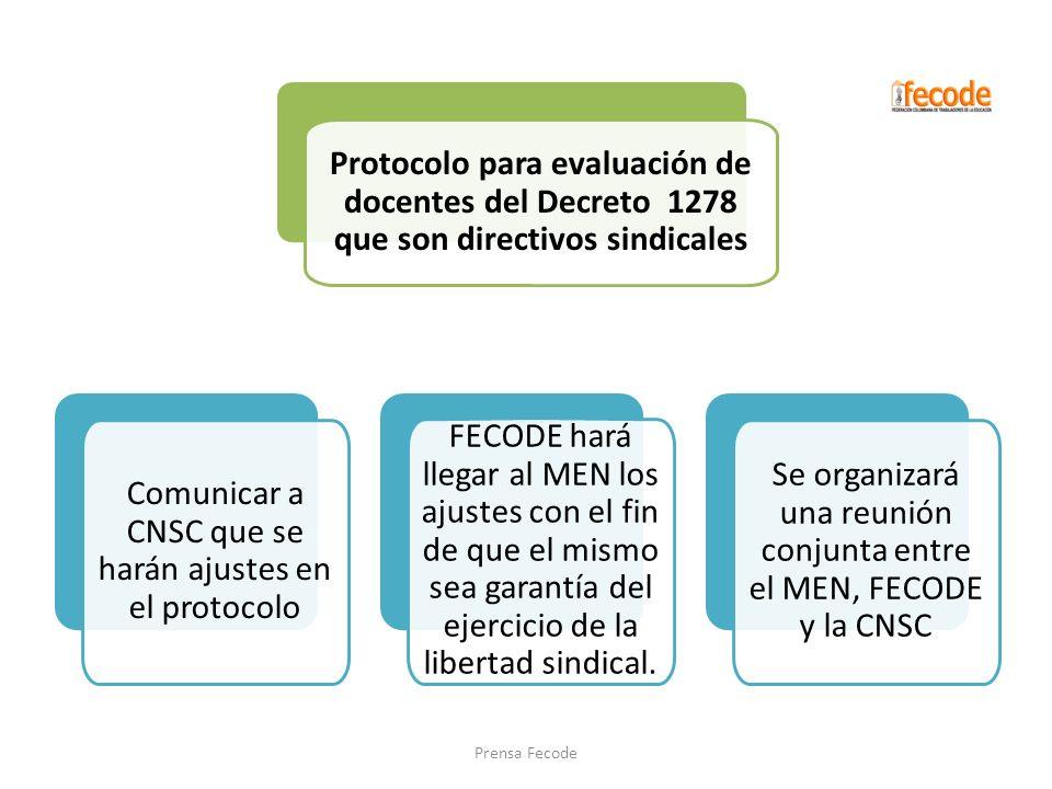 Protocolo para evaluación de docentes del Decreto 1278 que son directivos sindicales Comunicar a CNSC que se harán ajustes en el protocolo FECODE hará