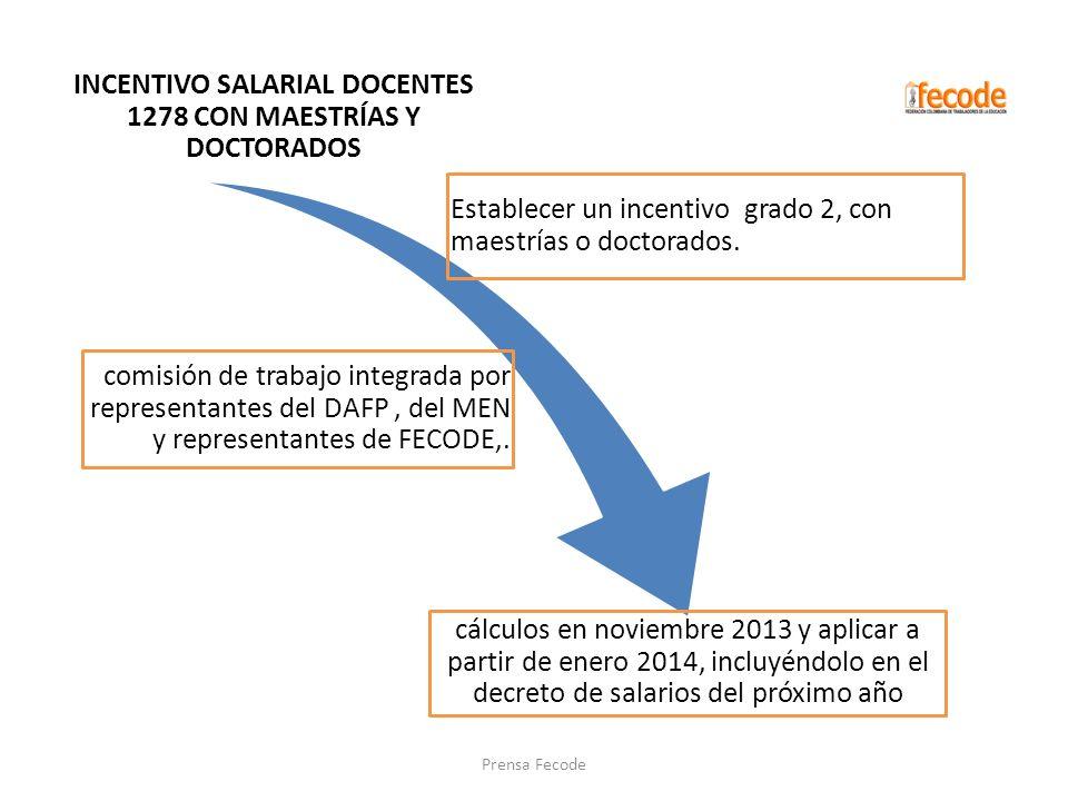 INCENTIVO SALARIAL DOCENTES 1278 CON MAESTRÍAS Y DOCTORADOS Establecer un incentivo grado 2, con maestrías o doctorados. comisión de trabajo integrada