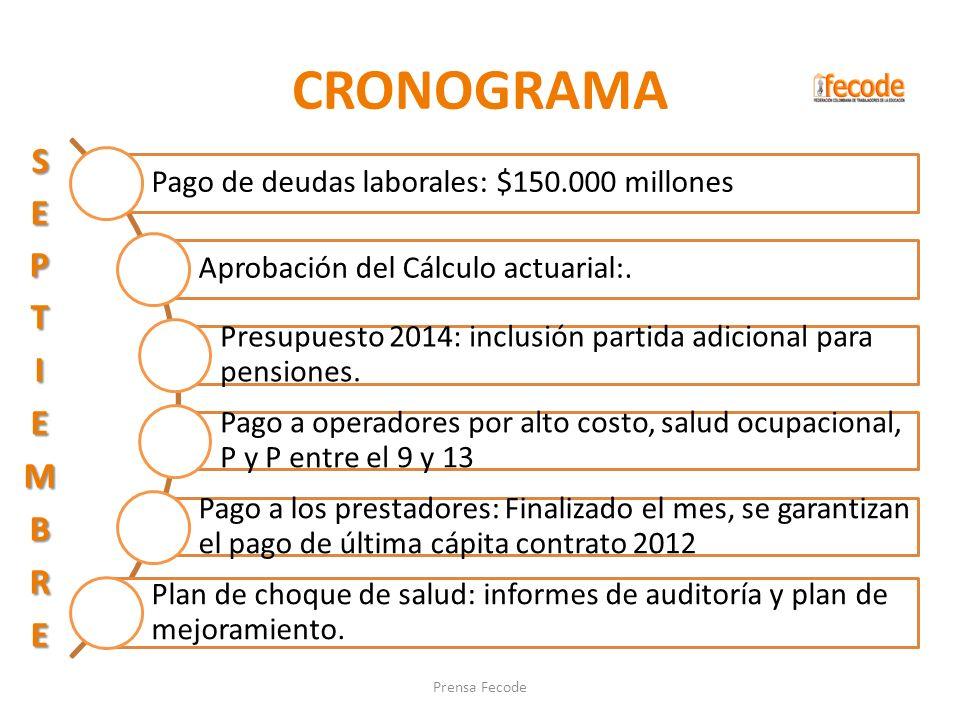 CRONOGRAMA Pago de deudas laborales: $150.000 millones Aprobación del Cálculo actuarial:. Presupuesto 2014: inclusión partida adicional para pensiones