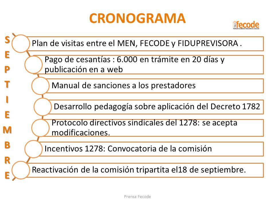 CRONOGRAMA Plan de visitas entre el MEN, FECODE y FIDUPREVISORA. Pago de cesantías : 6.000 en trámite en 20 días y publicación en a web Manual de sanc