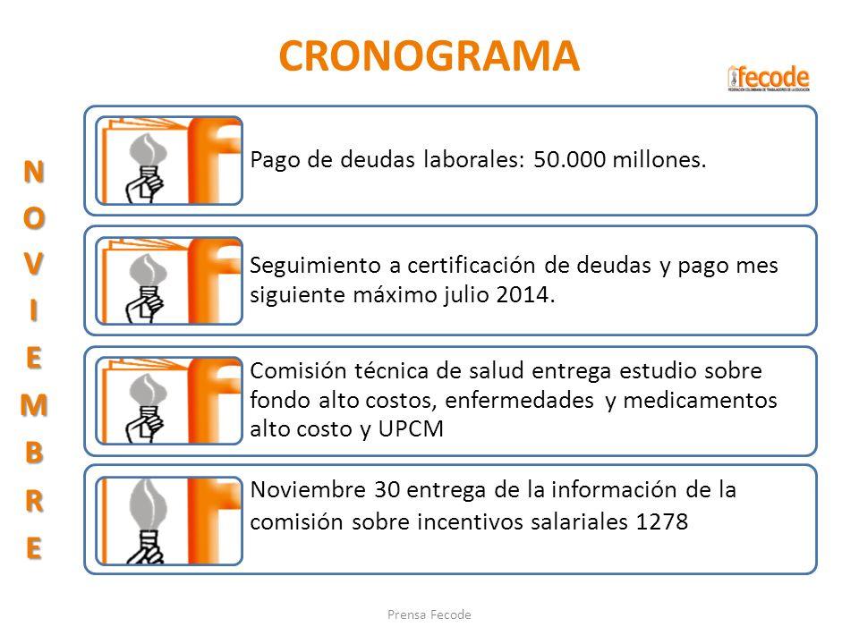 CRONOGRAMA Prensa Fecode Pago de deudas laborales: 50.000 millones. Seguimiento a certificación de deudas y pago mes siguiente máximo julio 2014. Comi