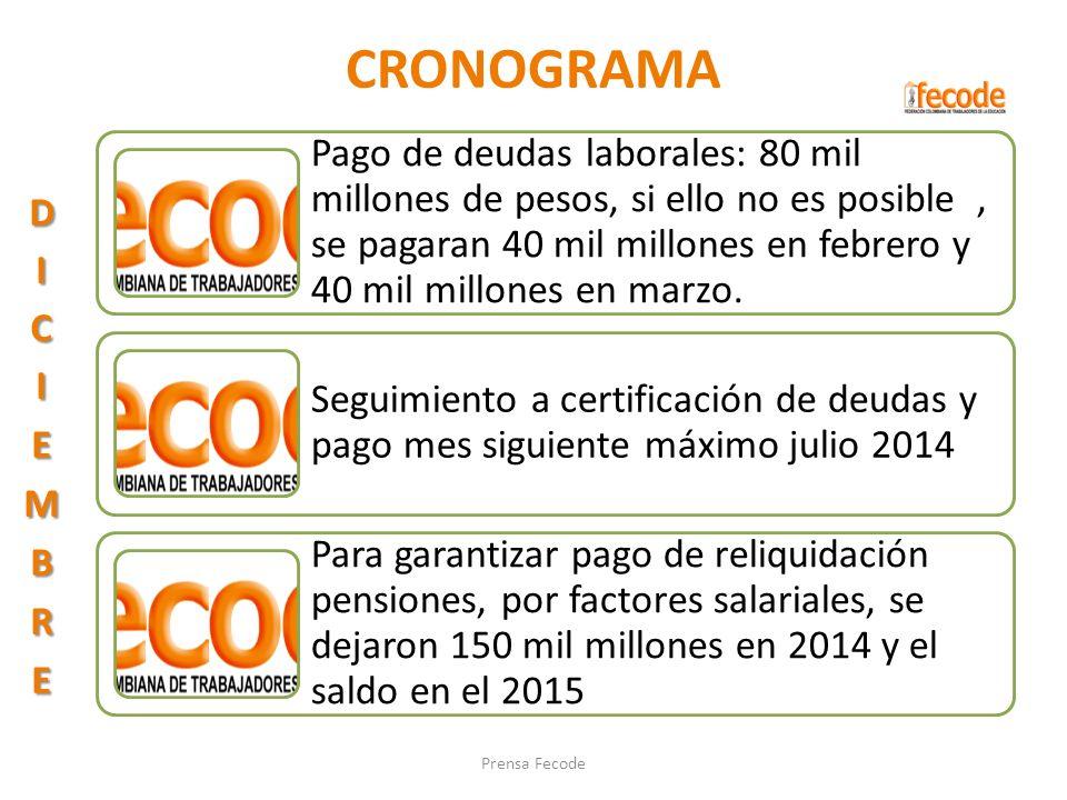 CRONOGRAMA Prensa Fecode Pago de deudas laborales: 80 mil millones de pesos, si ello no es posible, se pagaran 40 mil millones en febrero y 40 mil mil