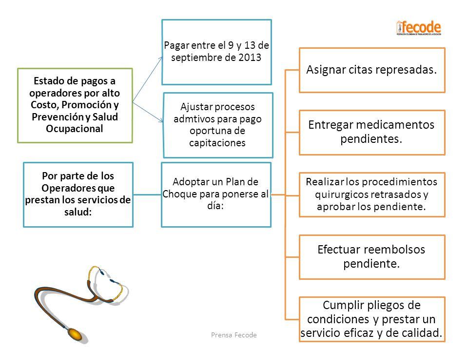 Estado de pagos a operadores por alto Costo, Promoción y Prevención y Salud Ocupacional Pagar entre el 9 y 13 de septiembre de 2013 Por parte de los O