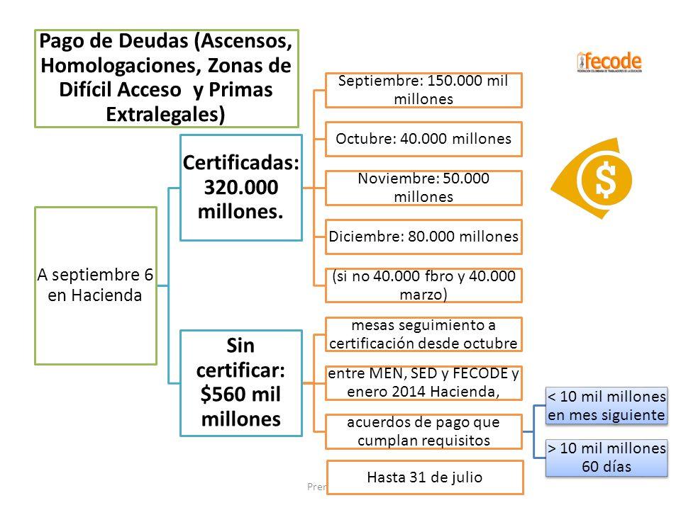 Pago de Deudas (Ascensos, Homologaciones, Zonas de Difícil Acceso y Primas Extralegales) A septiembre 6 en Hacienda Certificadas: 320.000 millones. Se