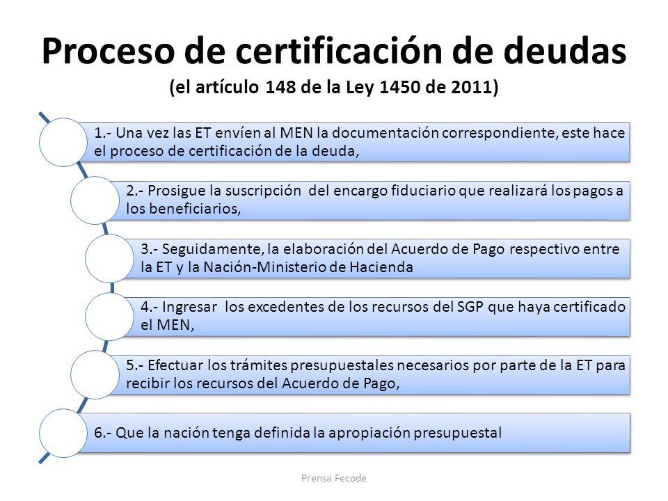 Proceso de certificación de deudas (el artículo 148 de la Ley 1450 de 2011) 1.- Una vez las ET envíen al MEN la documentación correspondiente, este ha