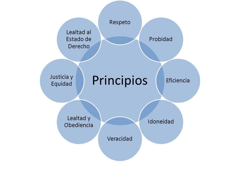 Principios RespetoProbidadEficienciaIdoneidadVeracidad Lealtad y Obediencia Justicia y Equidad Lealtad al Estado de Derecho