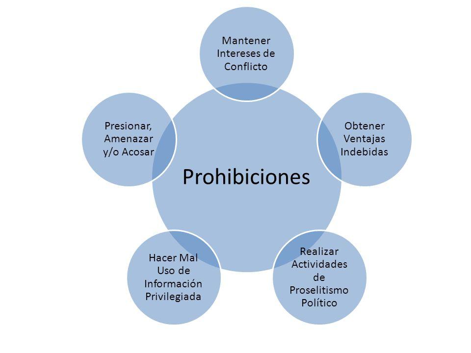 Prohibiciones Mantener Intereses de Conflicto Obtener Ventajas Indebidas Realizar Actividades de Proselitismo Político Hacer Mal Uso de Información Pr