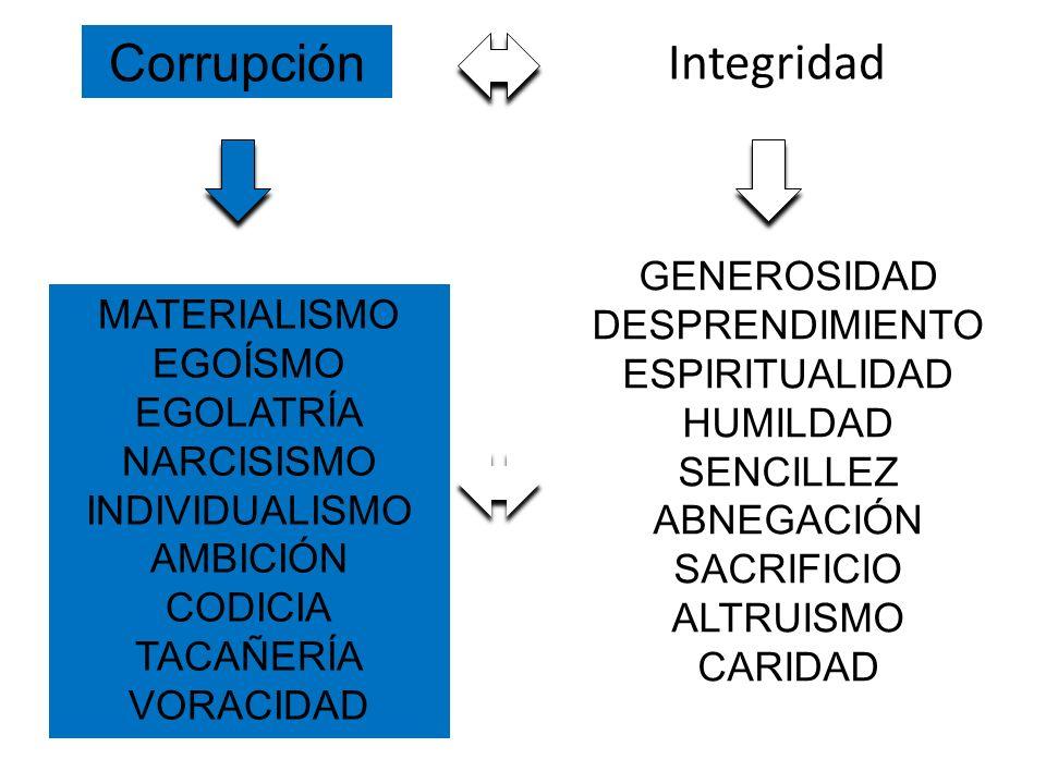 MATERIALISMO EGOÍSMO EGOLATRÍA NARCISISMO INDIVIDUALISMO AMBICIÓN CODICIA TACAÑERÍA VORACIDAD Corrupción Integridad GENEROSIDAD DESPRENDIMIENTO ESPIRI